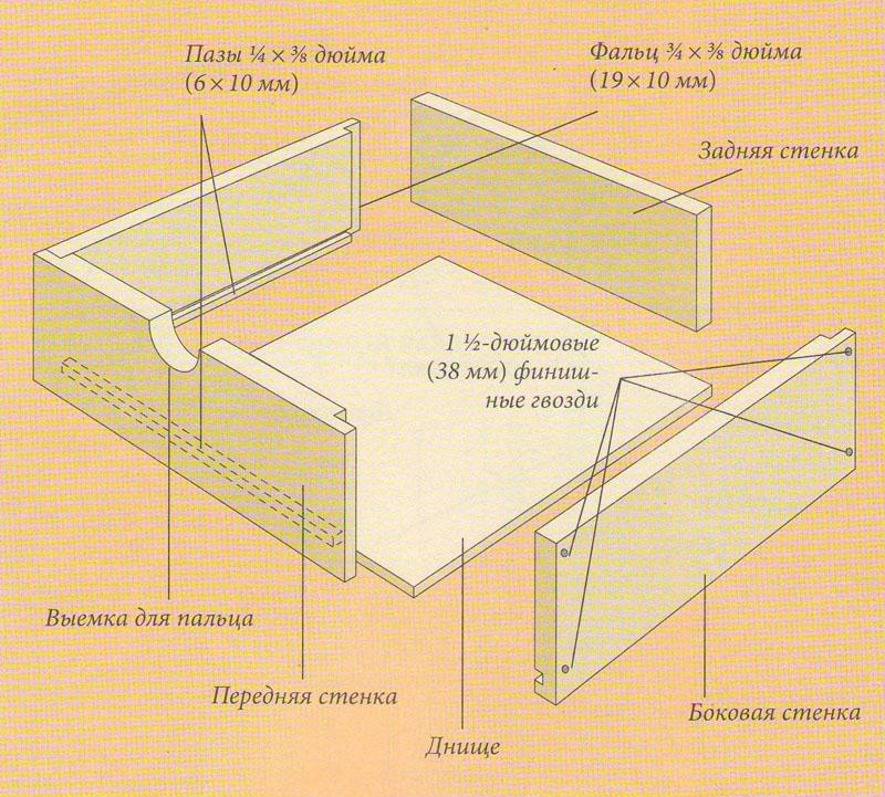 Откидной стол для домашнего офиса - Домашний офис - Практикум - Мебель своими руками - Золотые руки. Все о создании мебели
